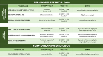 servidores-2018